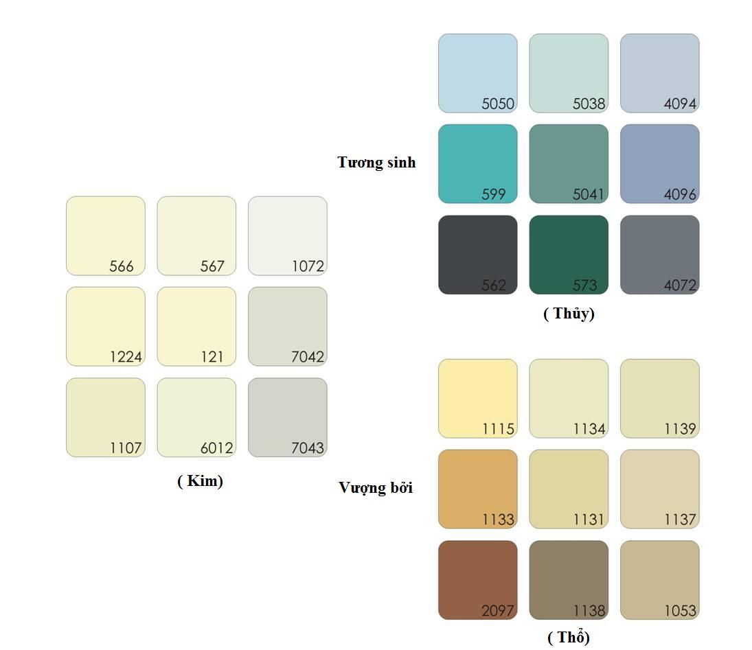Chọn màu sơn phù hợp với mệnh kim và tương sinh