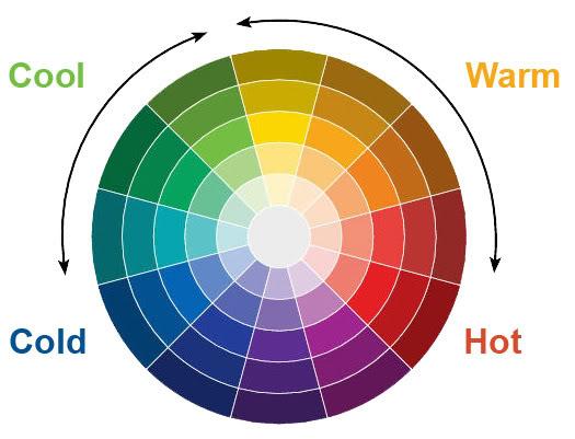 Vòng tròn màu căn bản